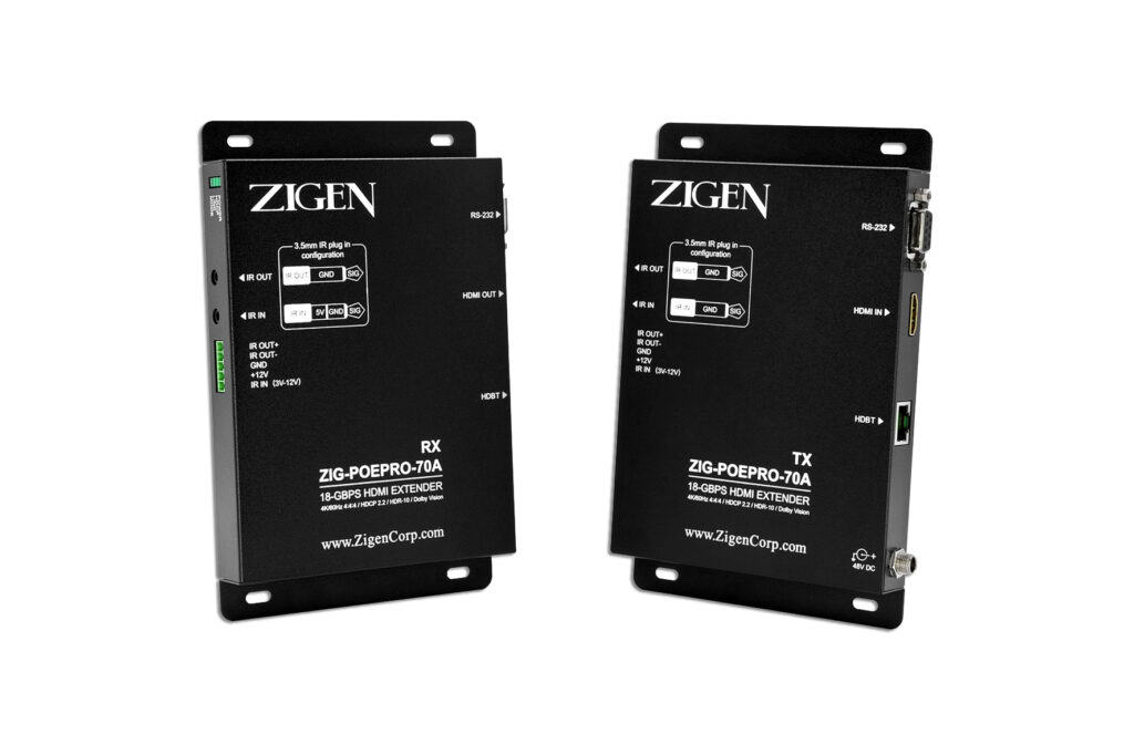 ZIG-POEPRO-70A Dual Front View